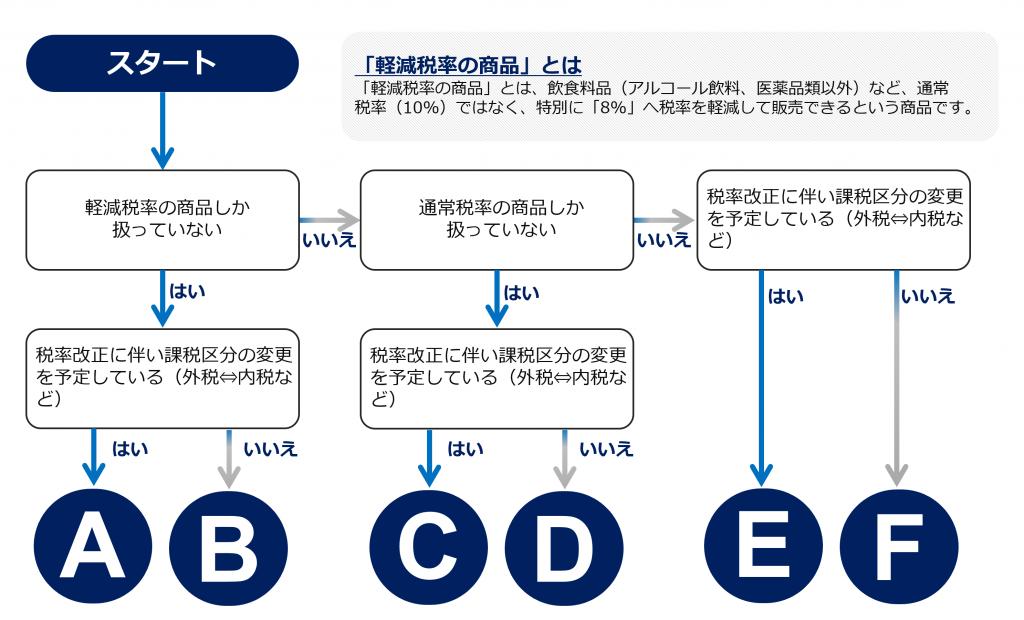 %e3%83%95%e3%83%ad%e3%83%bc%e3%83%81%e3%83%a3%e3%83%bc%e3%83%88