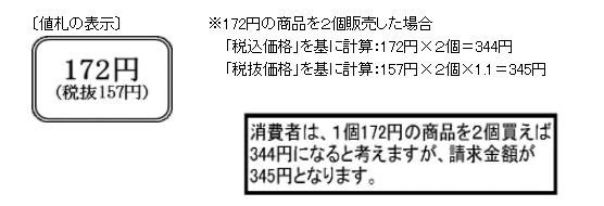 %e7%b7%8f%e9%a1%8d%e8%a1%a8%e7%a4%ba%e7%be%a9%e5%8b%99